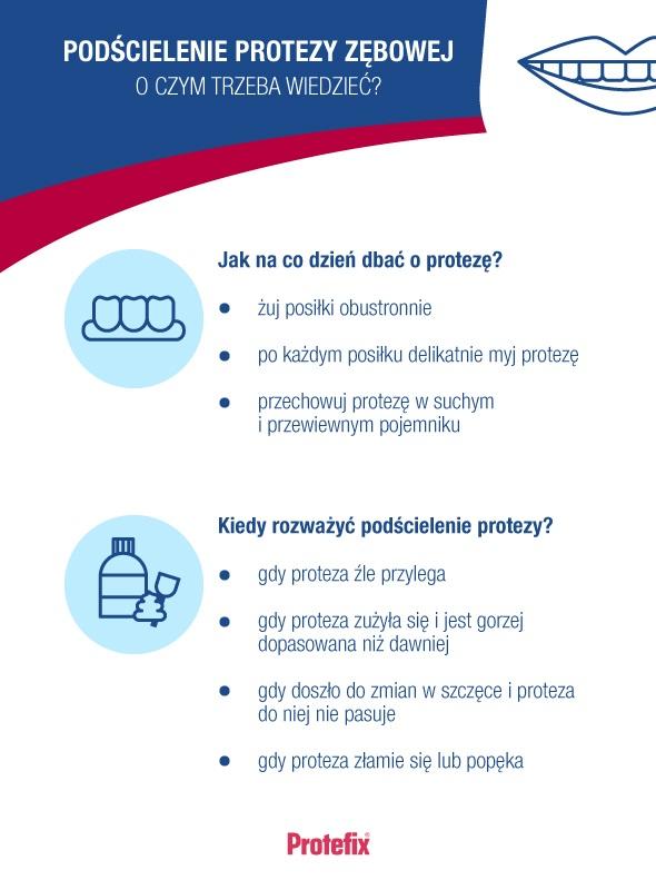 Podścielenie protezy zębowej - infografika