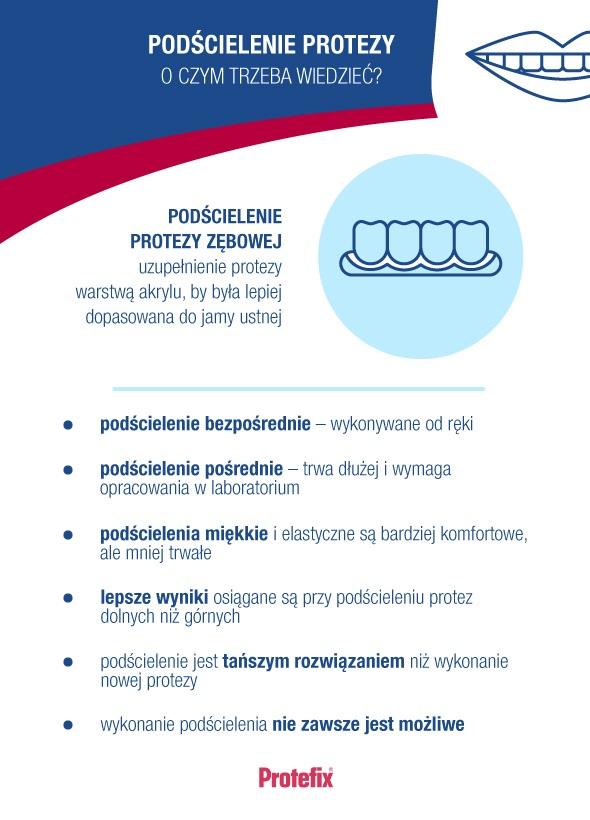 Podścielenie protezy - infografika